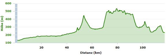 Radsport Doping: Fluch oder Segen für Radsport und Radsport Training